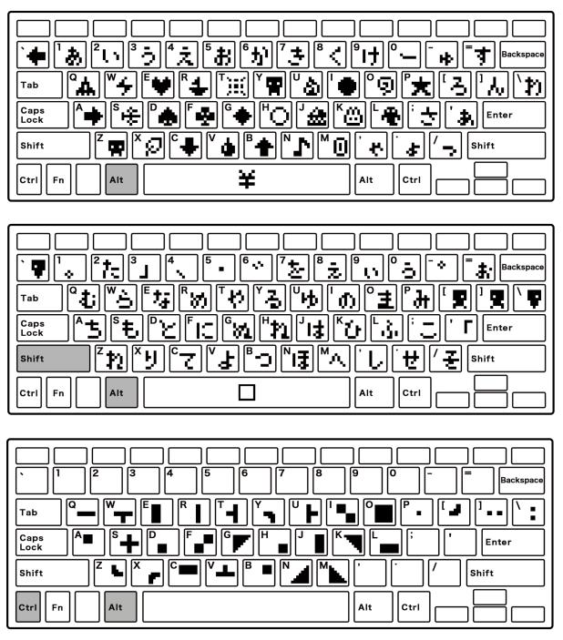 IchigoJamでBASICに慣れたら、プロが愛用する道具 shell,vi,javascript に触れてみてはいかが?