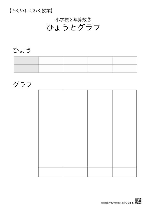 家ではかどる学習「ふくい わくわく授業」、小2算数2「ひょうとグラフ」用プリント作ったのでご自由にどうぞ!